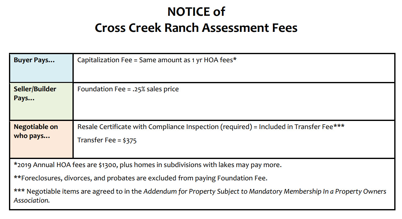 cross-creek ranch capitalization fees